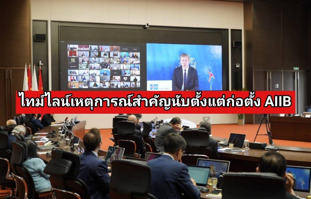 เปิดไทม์ไลน์เหตุการณ์สำคัญนับตั้งแต่ก่อตั้ง AIIB