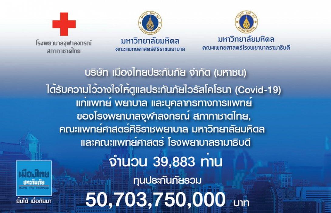 """""""เมืองไทยประกันภัย"""" ได้รับความไว้วางใจให้ดูแลประกันภัยไวรัสโคโรนา (Covid-19)แก่ 3 โรงพยาบาลใหญ่ของไทย"""