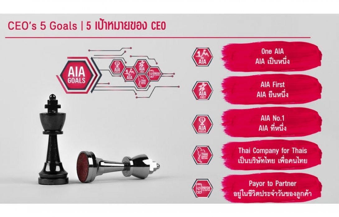เอไอเอ ประเทศไทย ชู 5 กลยุทธ์ ขับเคลื่อนองค์กรสู่ความเป็นหนึ่ง เพื่อสุขภาพและชีวิตที่ดีขึ้นของคนไทย