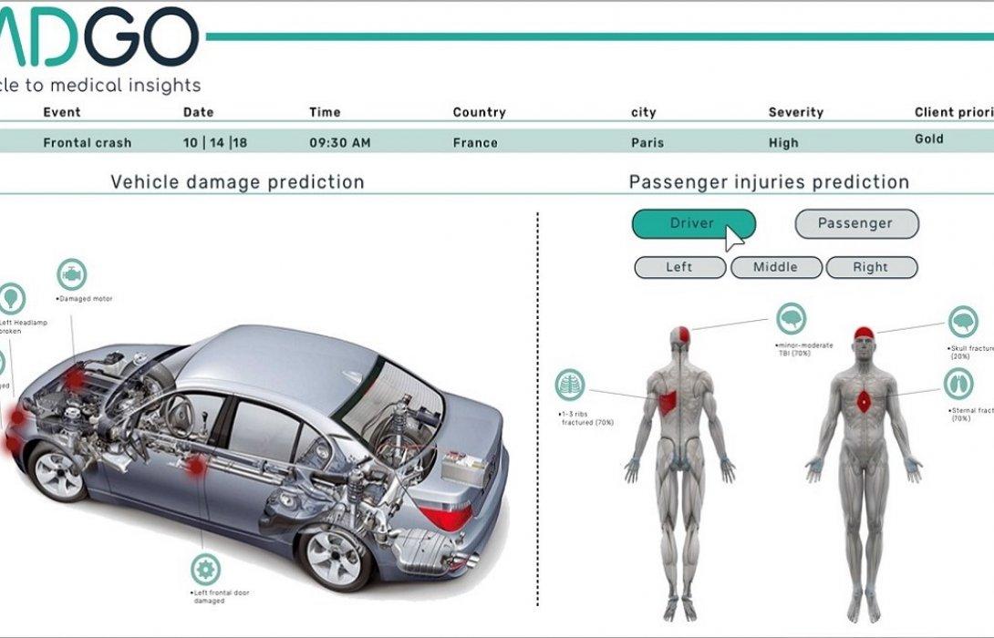 ฮุนไดมอเตอร์ ร่วมลงทุน MDGo เพิ่มประสิทธิภาพความปลอดภัยด้านยานยนต์ผ่านระบบเอไอ