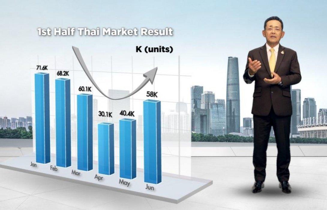 โตโยต้าคาดการณ์ตลาดรวมปี2563อยู่ที่660,000คัน