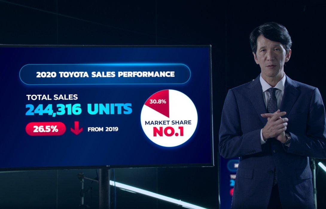 โตโยต้าแถลงยอดขายรถยนต์ปี 2563   คาดการณ์ตลาดรวมปี 2564 ประมาณ 850,000 - 900,000 คัน