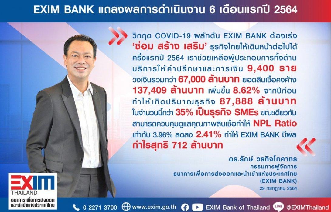 EXIM BANK อุ้มผู้ประกอบการทุกระดับในภาวะวิกฤตได้ 9,400 ราย