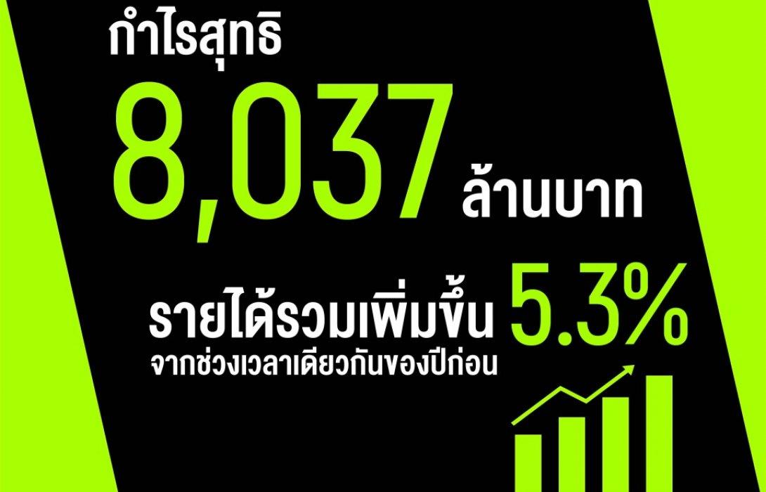 AIS ประกาศผลประกอบการไตรมาส1กำไรสุทธิ 8,037ล้านบาท ลูกค้ามือถือ4Gคิดเป็น50%