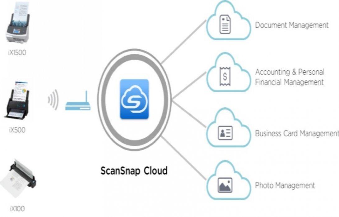 """""""ฟูจิตสึ"""" ผุด บริการ ScanSnap Cloud รองรับการสแกนแบบไม่ใช้พีซี"""